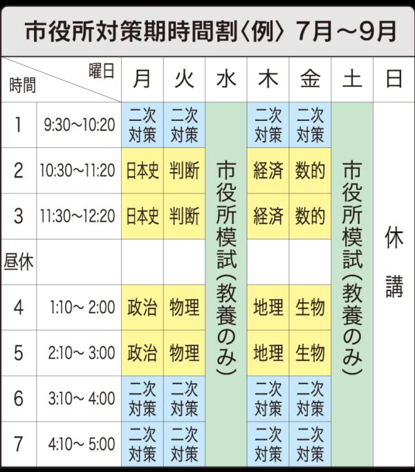 INPUT期時間割(例)7月~9月