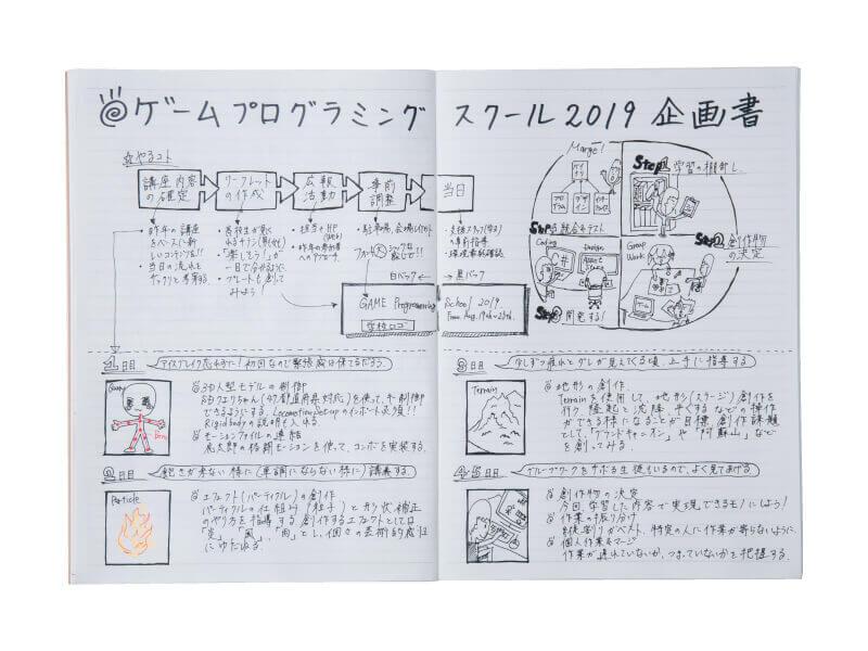 ゲームプログラミングスクール 企画書
